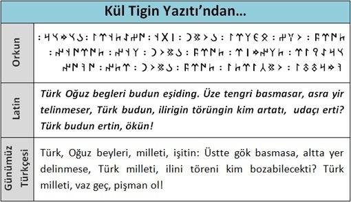Kaynak: http://www.gokturkce.net/yazi/orhun-yazitlari-ile-ilgili-ornek-metinler/