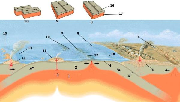 Tectonic_plate_boundaries2 (1)